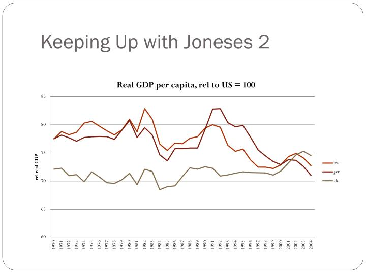 Keeping Up with Joneses 2