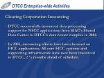 dtcc enterprise wide activities1