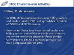 dtcc enterprise wide activities3