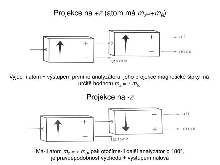 Projekce na +