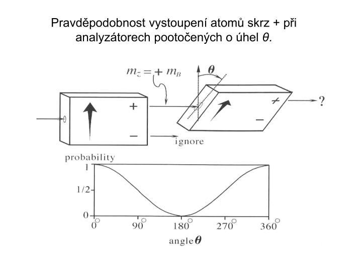 Pravděpodobnost vystoupení atomů skrz + při analyzátorech pootočených o úhel