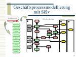 gesch ftsprozessmodellierung mit sisy11