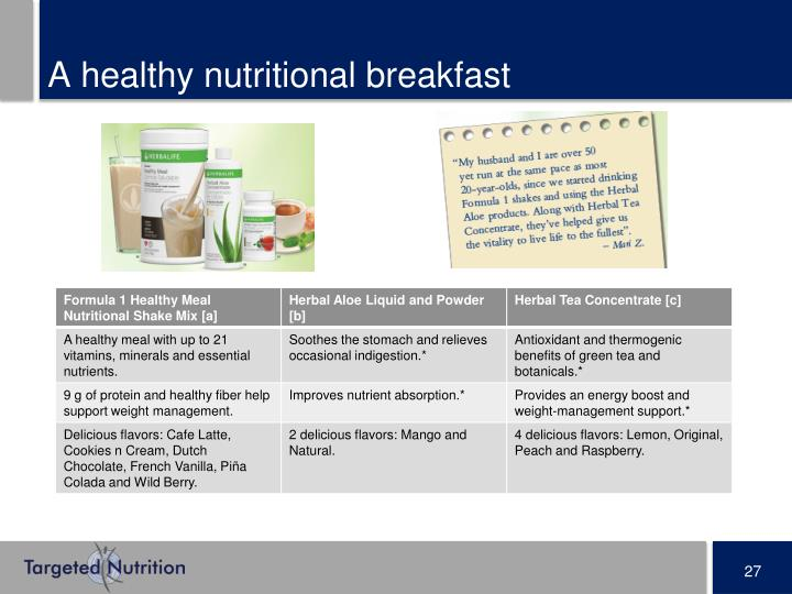 A healthy nutritional breakfast
