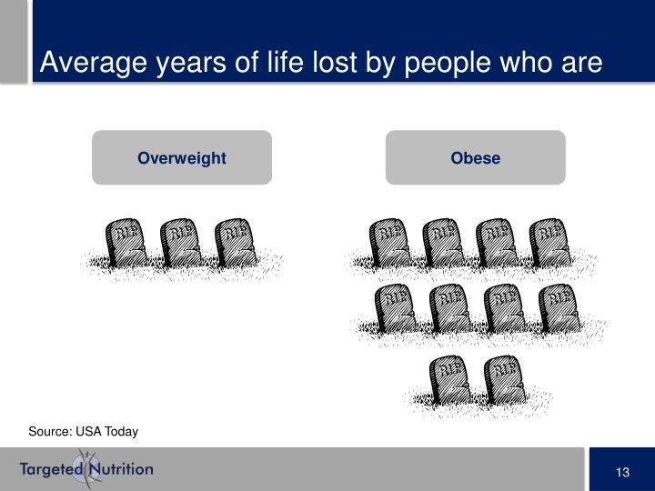 Average years of life lost by people who are