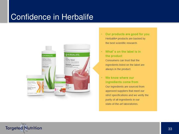 Confidence in Herbalife