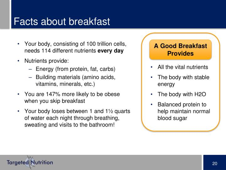 Facts about breakfast