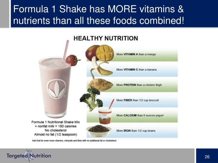 Formula 1 Shake has MORE vitamins & nutrients than all these foods combined!