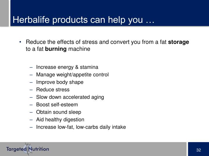 Herbalife products can help you …