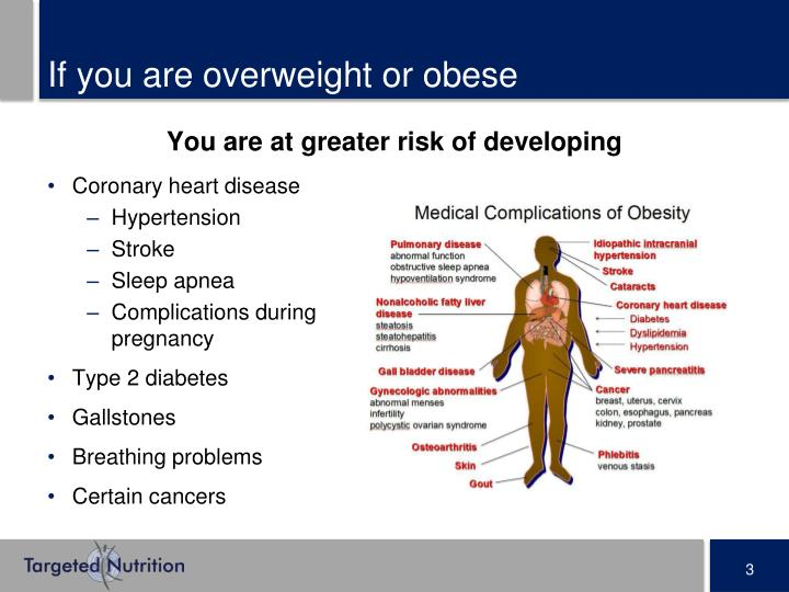 If you are overweight or obese