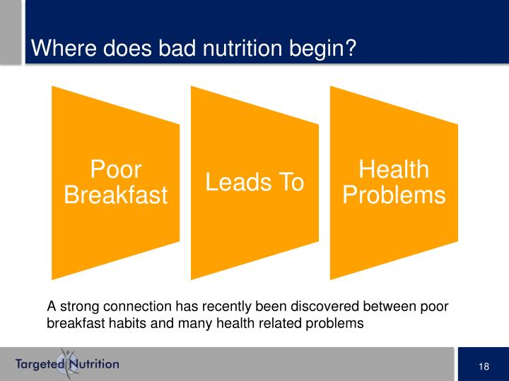 Where does bad nutrition begin?