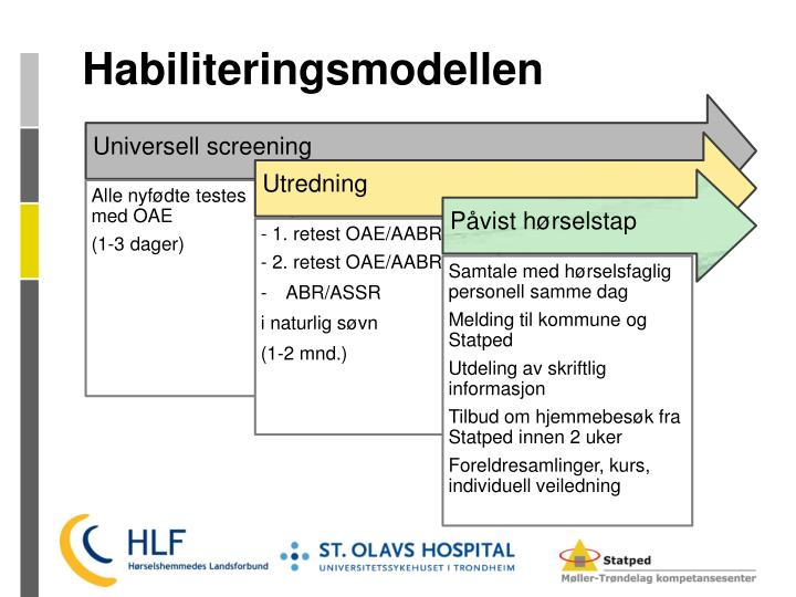 Habiliteringsmodellen
