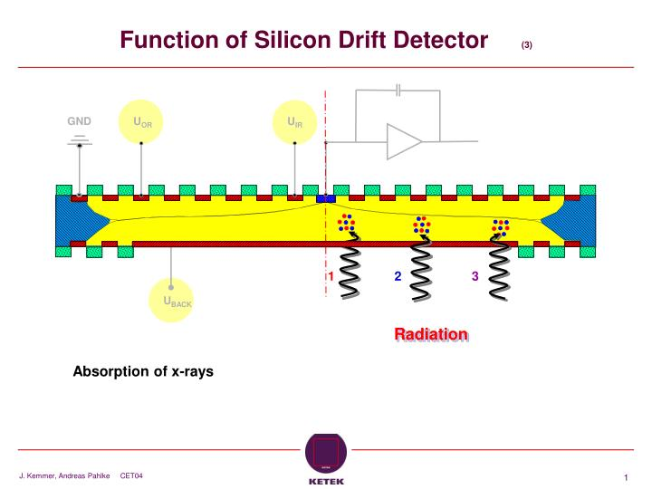 PPT - Function of Silicon Drift Detector (3) PowerPoint