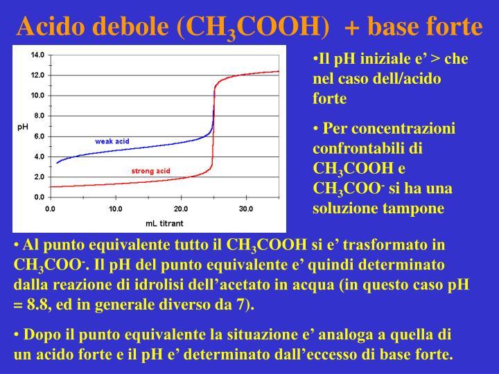 Acido debole (CH