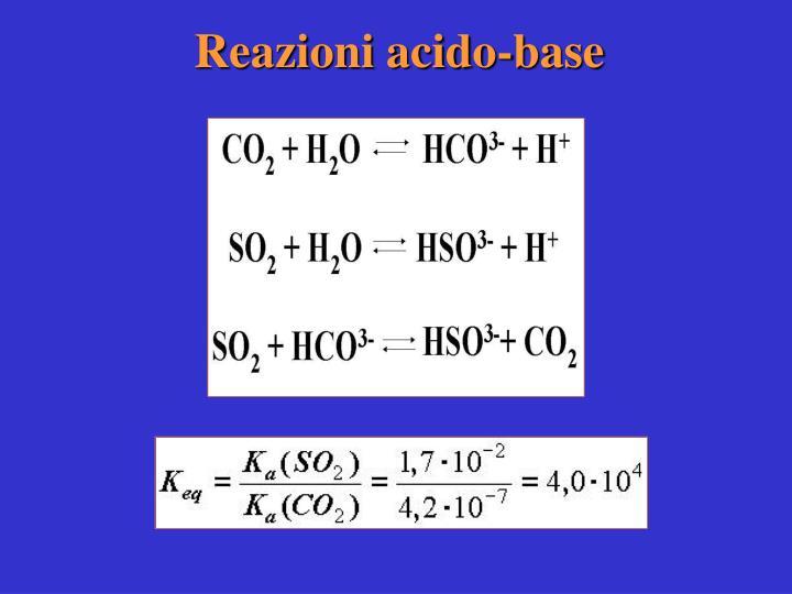Reazioni acido-base