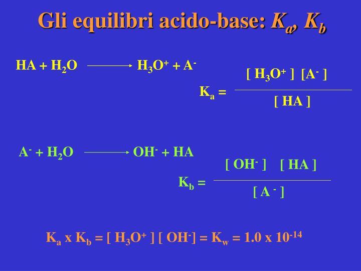 Gli equilibri acido-base: