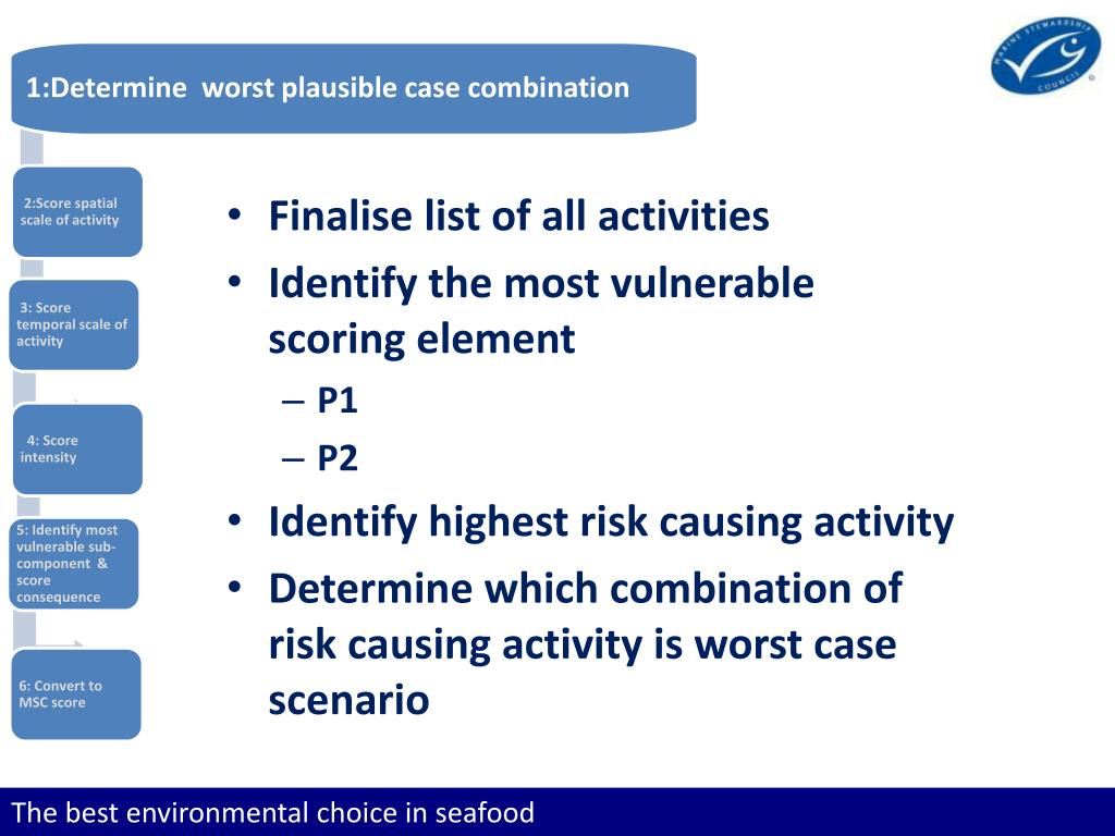 PPT - The best environmental choice in seafood PowerPoint