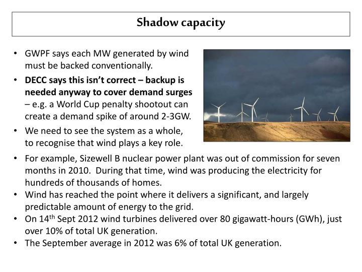 Shadow capacity