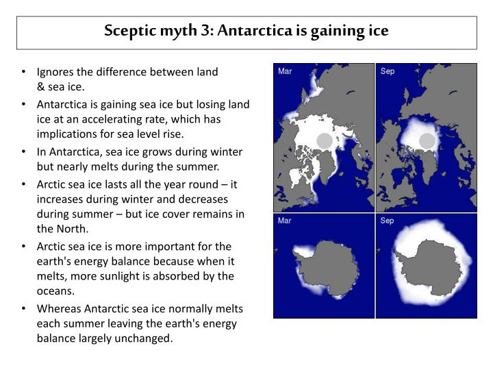 Sceptic myth