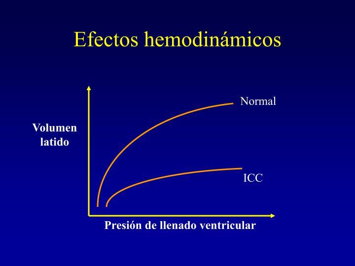 Efectos hemodinámicos
