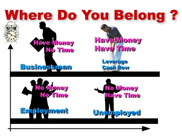 Where Do You Belong ?