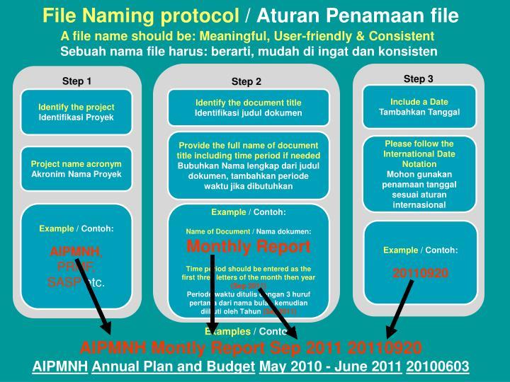 File naming protocol aturan penamaan file