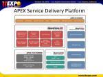 apex service delivery platform