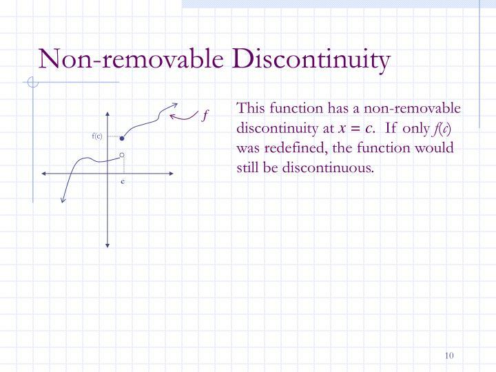 Non-removable Discontinuity