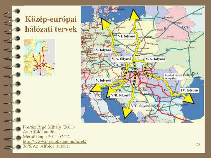 Közép-európai hálózati tervek