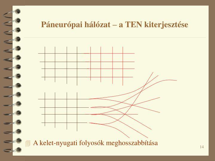 Páneurópai hálózat – a TEN kiterjesztése