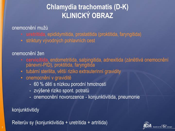 Chlamydia trachomatis (D-K)