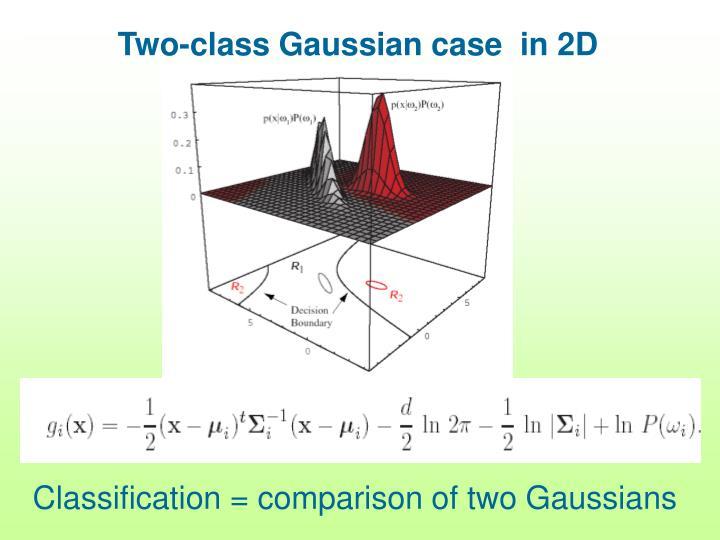 Two-class Gaussian case  in 2D