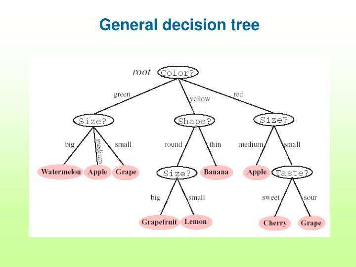 General decision tree