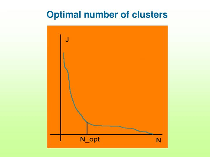 Optimal number of clusters
