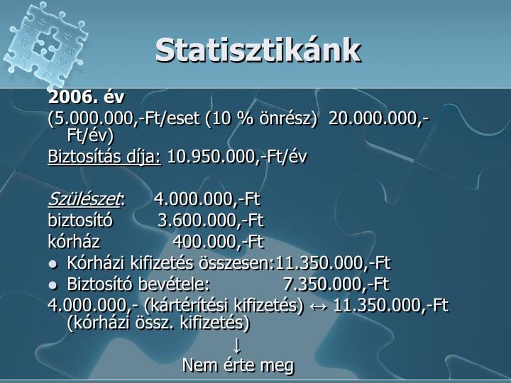 Statisztikánk