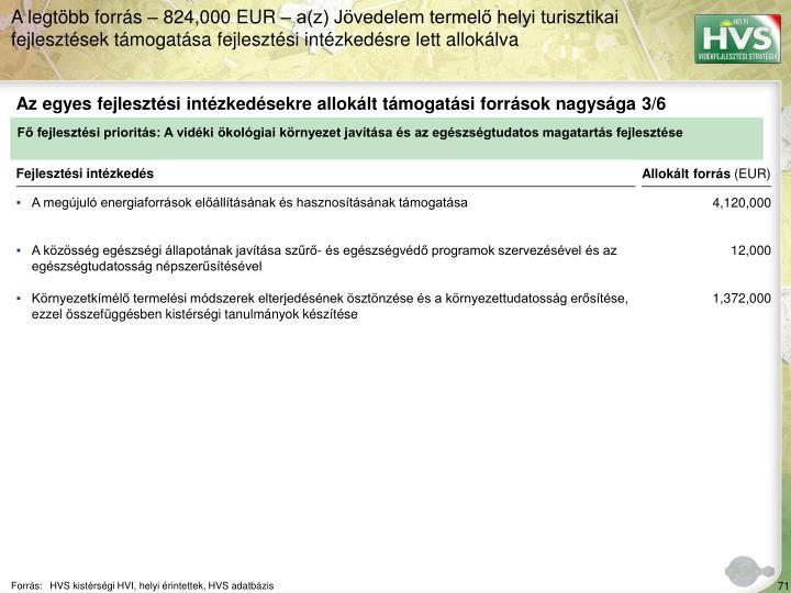 Az egyes fejlesztési intézkedésekre allokált támogatási források nagysága 3/6