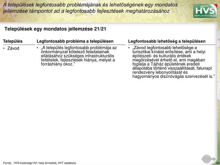 Települések egy mondatos jellemzése 21/21