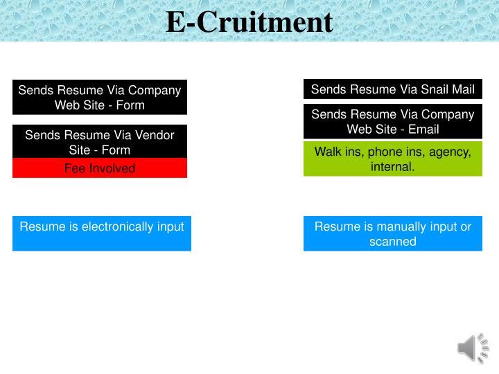 E-Cruitment