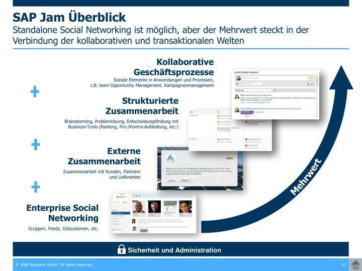 SAP Jam Überblick