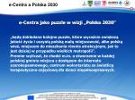 e centra jako puzzle w wizji polska 2030