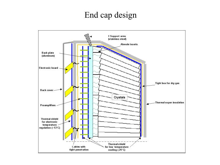 End cap design