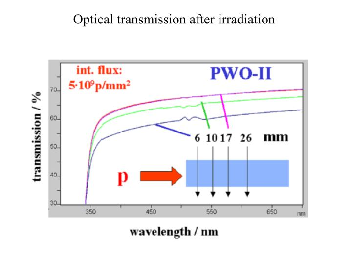 Optical transmission after irradiation