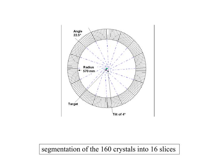 segmentation of the 160 crystals into 16 slices