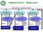 database centric model layer