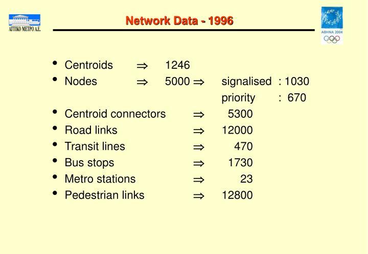 Network Data - 1996