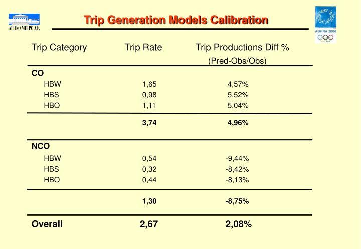 Trip Generation Models Calibration