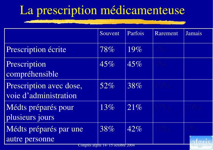 La prescription médicamenteuse
