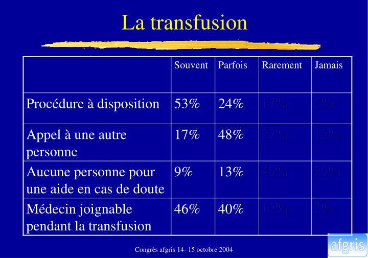 La transfusion