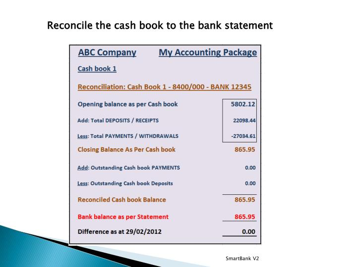 Reconcile the cash book to the bank statement