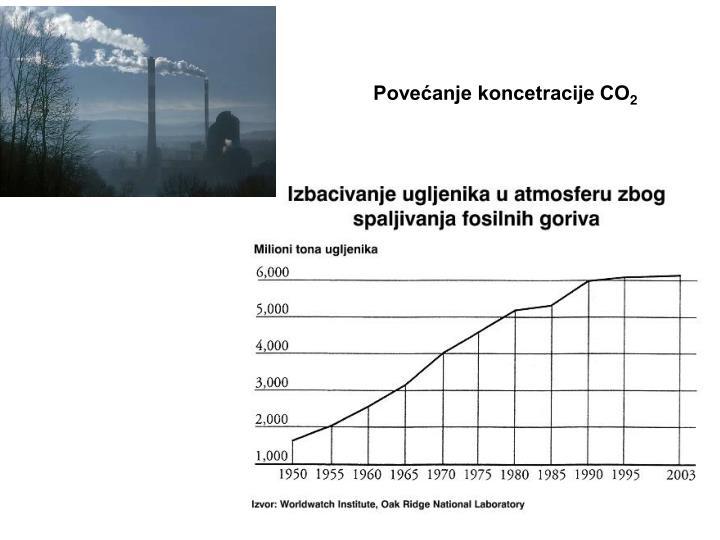 Povećanje koncetracije CO