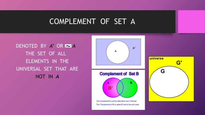 COMPLEMENT  OF  SET  A